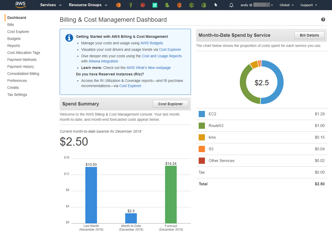Billing and Cost Management Dashboard di AWS Console